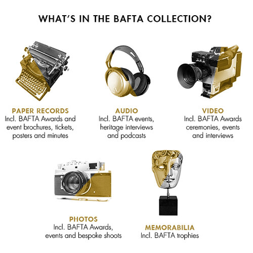 WHAT'S IN THE BAFTA COLLECTION
